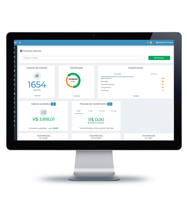 GUESS Web Safe Business Dashboard